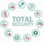 Endpoint Security for Business Total